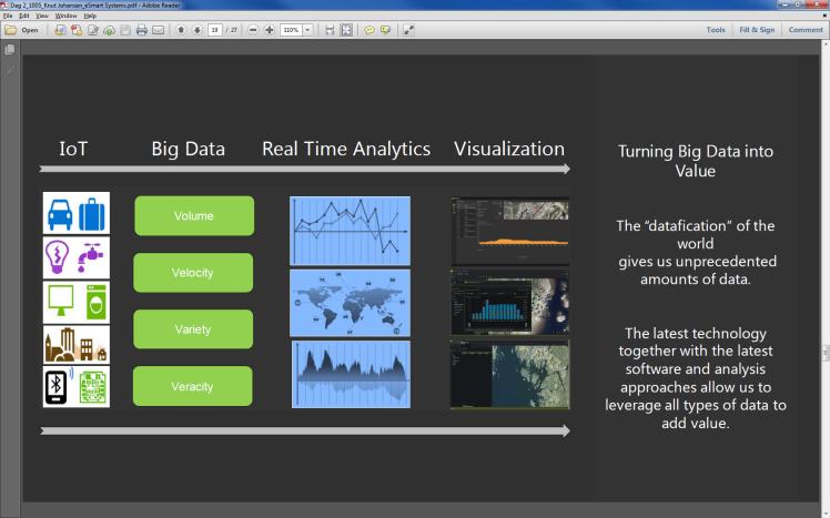 Internet of Things, Big data, analyser og visualisering